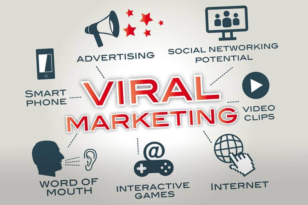 Viral là gì? Viral dùng để làm gì? Có những loại Viral nào hiện nay?