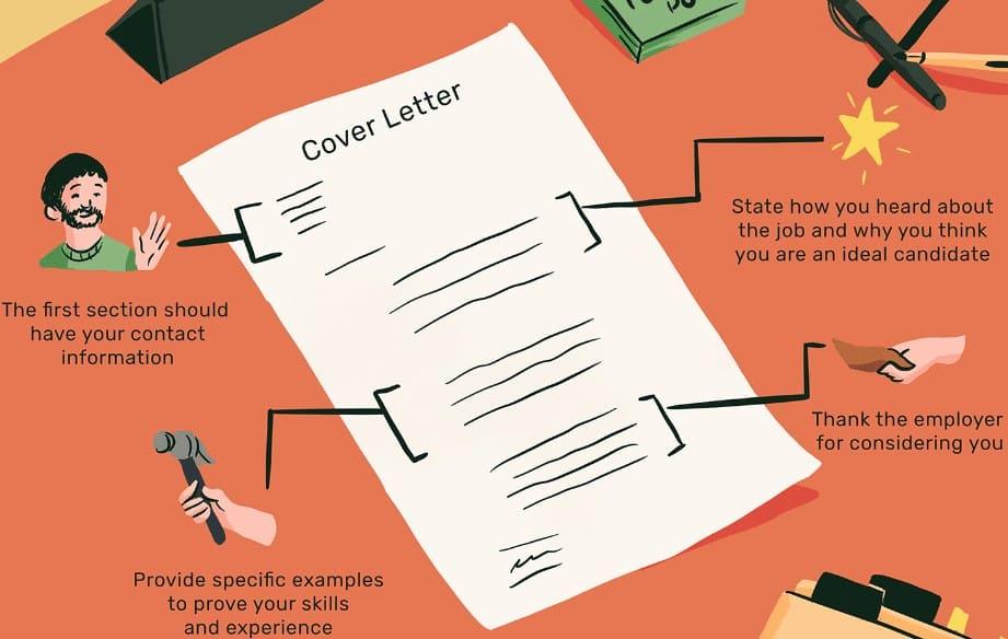 Cover Letter là gì? Các mẫu Cover Letter đẹp và ấn tượng nhất