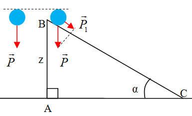 Thế năng là gì? Công thức tính thế năng trong vật lý chính xác