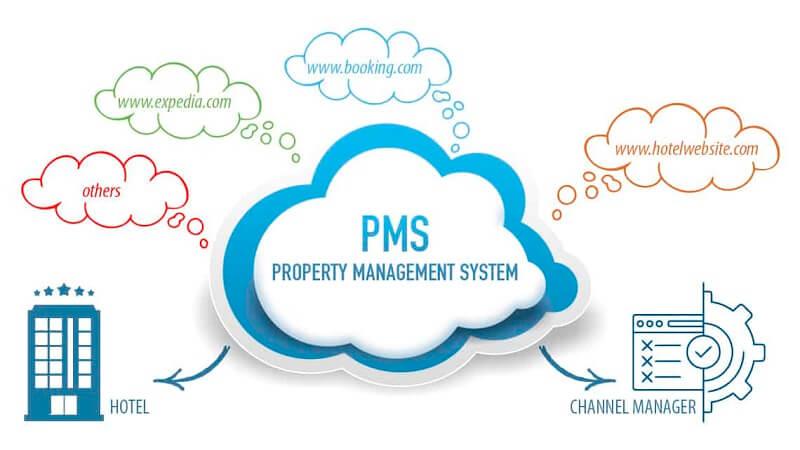 Hệ thống PMS là gì? Vai trò của PMS trong quản lý khách sạn