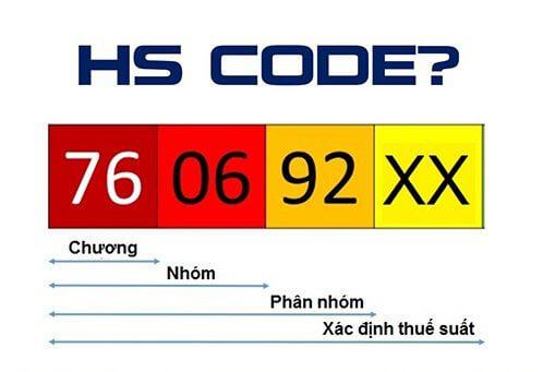 HS code là gì? Cấu trúc và cách tra cứu mã HS code nhanh nhất