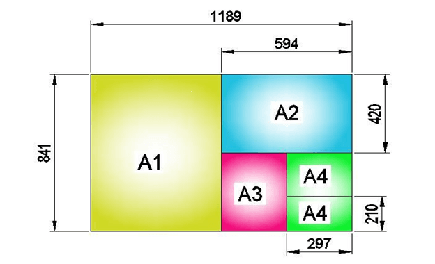 Kích thước khổ giấy A0, A1, A2, A3, A4, A5, A6 và khổ B C D (mm – inch)