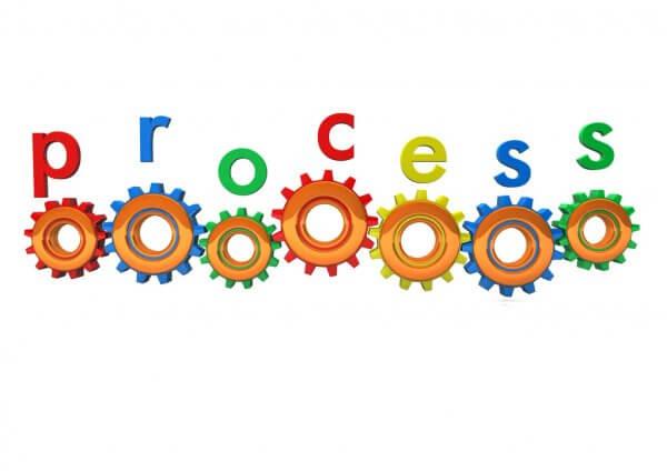 Process là gì? Work in process là gì? Ý nghĩa trong từng lĩnh vực cụ thể