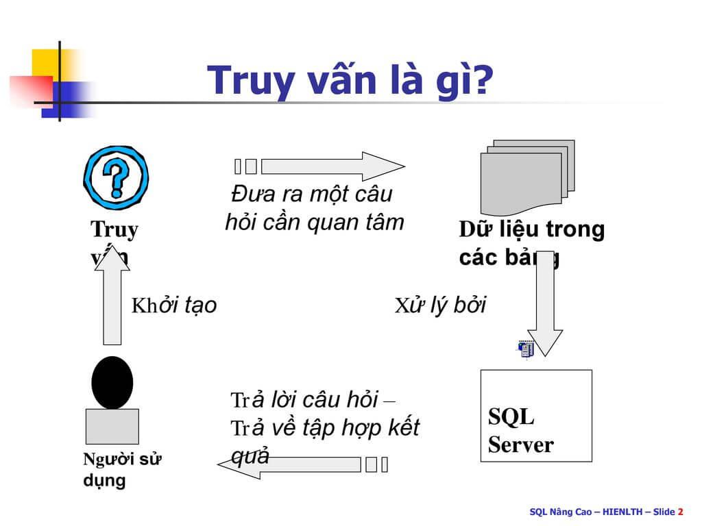 Truy vấn cơ sở dữ liệu là gì? Các hệ quản trị cơ sở dữ liệu phổ biến