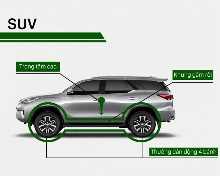 Suv là gì? Ưu nhược điểm của dòng xe SUV như thế nào?