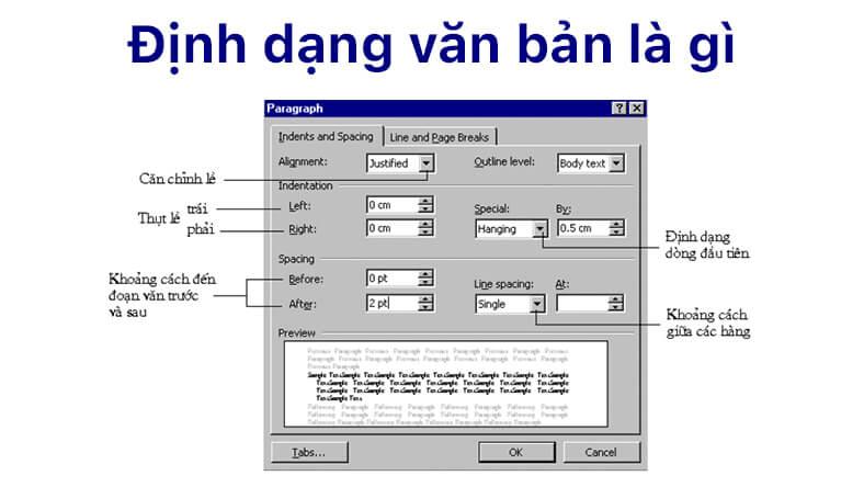 Định dạng văn bản là gì? Các kiểu định dạng và phím tắt phổ biến